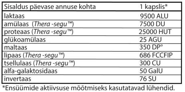 17090120Enzymedica_Lacto_koostisosad.png